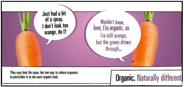 UK's ads for organic food