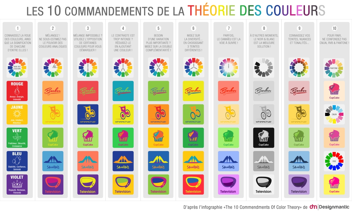Les-10-commandements-de-la-théorie-des-couleurs