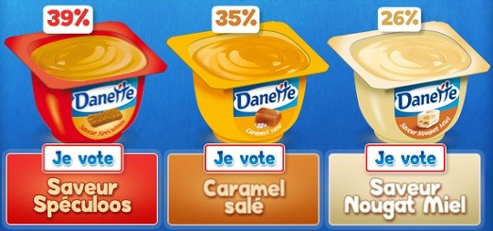 marketing-participatif-danette